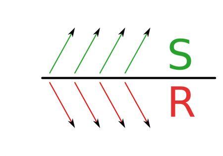 چگونه می توان شکست های پشتیبانی / مقاومت را در ExpertOption معامله کرد