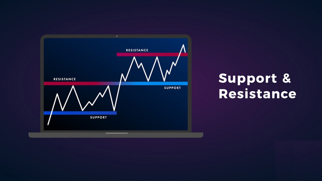 راهنمای تشخیص زمانی که قیمت می خواهد از حمایت/مقاومت در ExpertOption شکست بخورد و اقدامات لازم